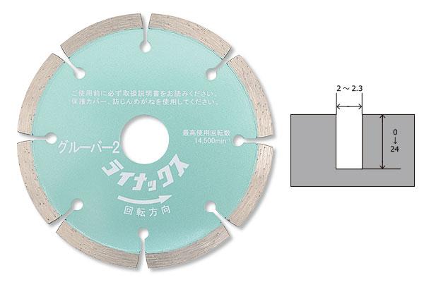 LINAX クリーンカッター HC-10M用 グルーバー2